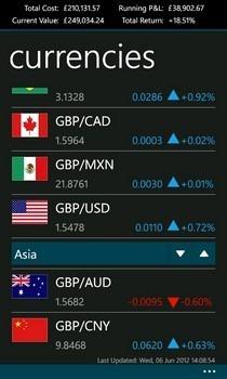 Markets & Me Currencies