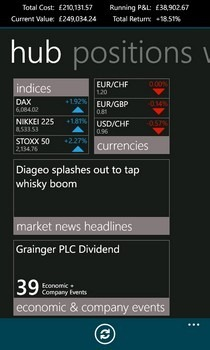 Markets & Me Hub