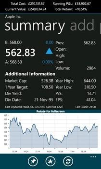 Markets & Me Shares