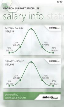 JobLens WP8 Salary